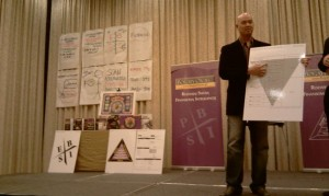 Rich Dad CASHFLOW Leadership Training Poland 2010